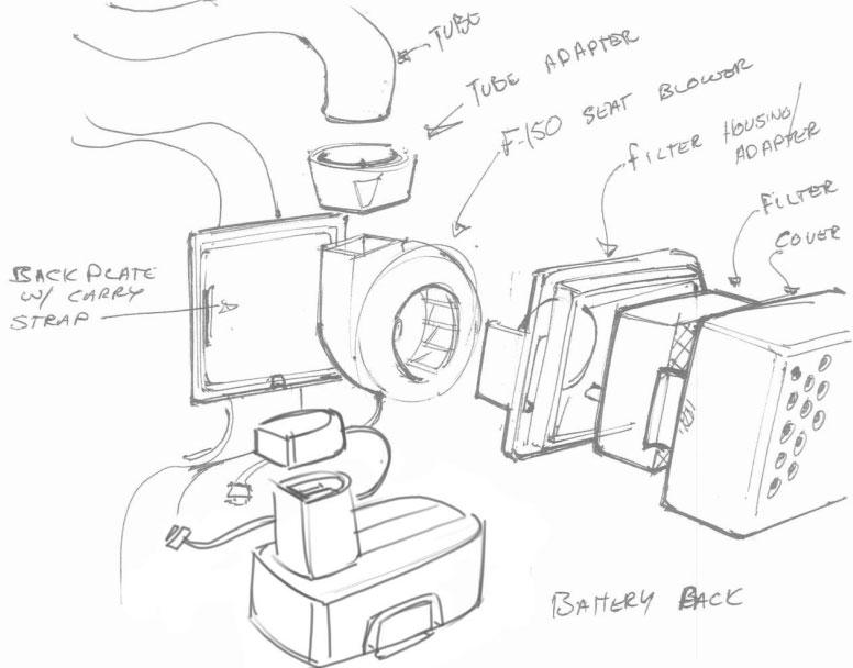 Ford-crea-respiradores-y-ventiladores-ultravioleta-3