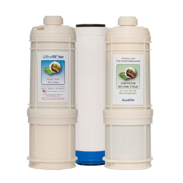 H2 Series UltraWater Fluoride Replacement Package