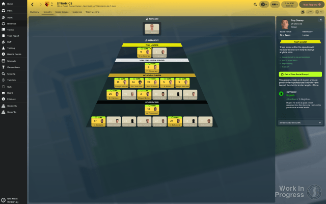Football Manager 2018 - Hierarchy