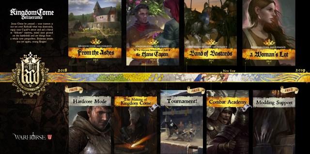 KingdomComeDeliverance_DLC_road_map.jpg