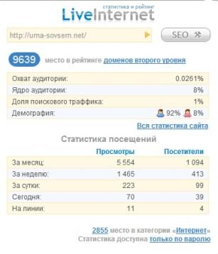 статистика Li