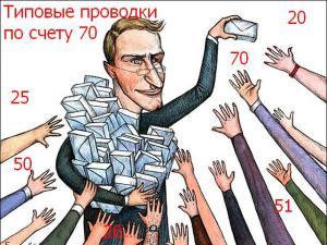 zarplaty_dengi_razdacha