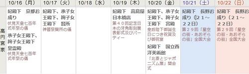 高円宮家の公務