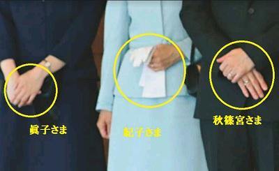 秋篠宮さま紀子さま眞子さまの指輪
