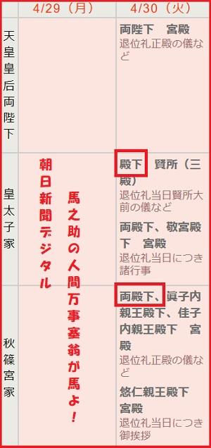 天皇陛下退位の日予定表朝日新聞デジタル
