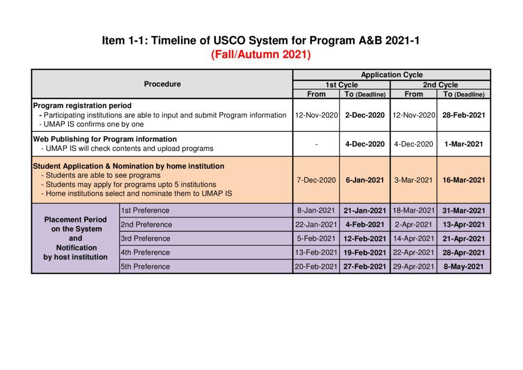 thumbnail of 2-1-1_Timeline_of_UMAP_Program_A&B_2021-1_(Autumn_2021)