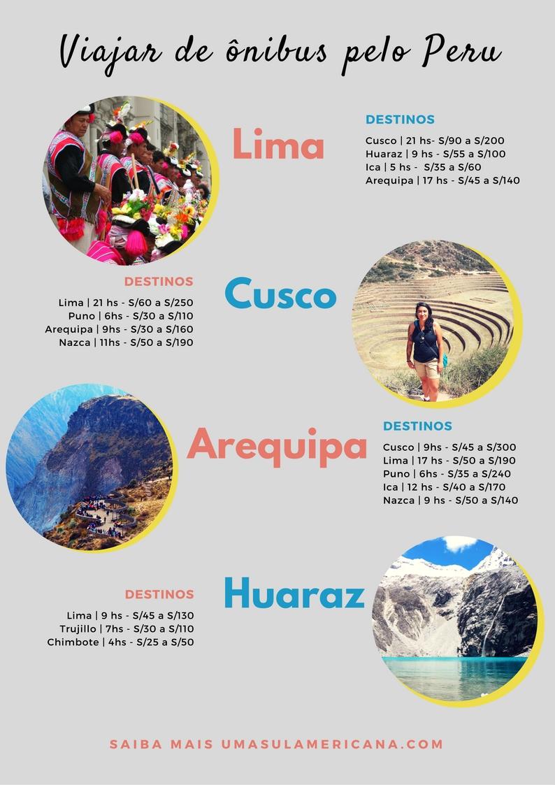 Quanto custa Viajar de ônibus pelo Peru