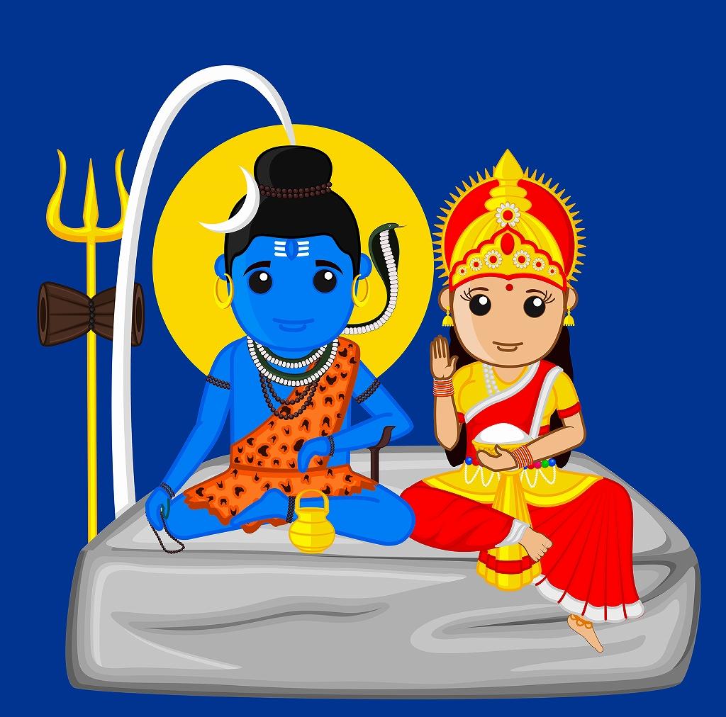 インド占星術 相性