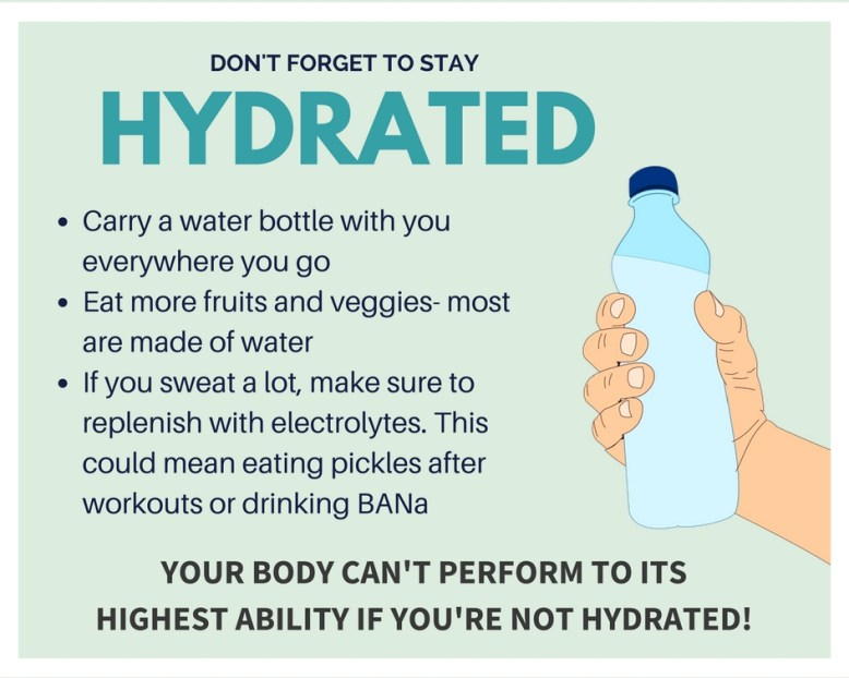 HYDRATED