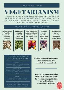 Vegetarian UMD-page-001