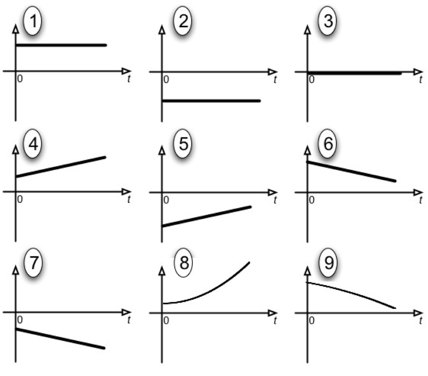 Motion Graphs Kinematics Worksheet