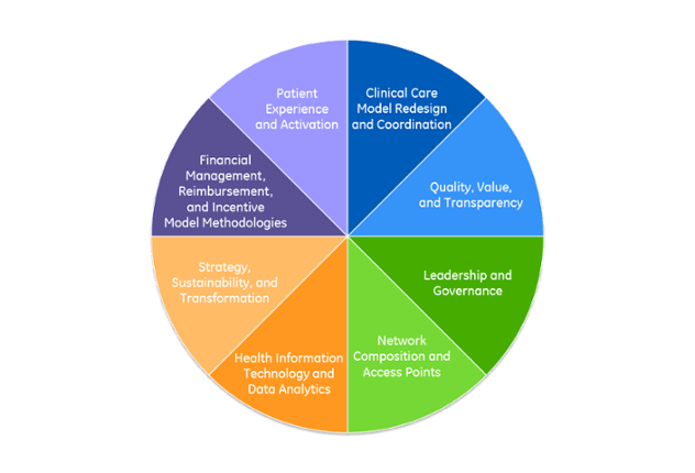 Key_operational_competencies