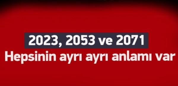 أعوام 2023 و2053 و2071 .. ما سر هذه الأرقام في تركيا؟
