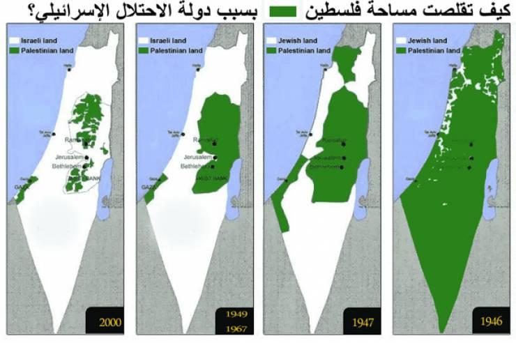 المخطط الإسرائيلي للهيمنة والتوسع حتى عام 2020 (الجزء الأول)