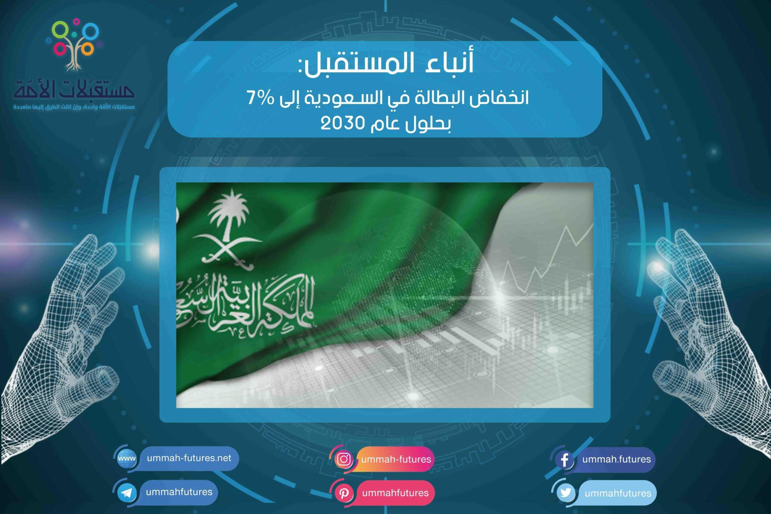 انخفاض البطالة في السعودية إلى 7% بحلول عام 2030