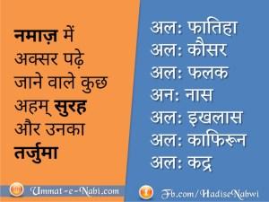 Namaz mein padhne ki Surah in Hindi (4 Qul Hindi)