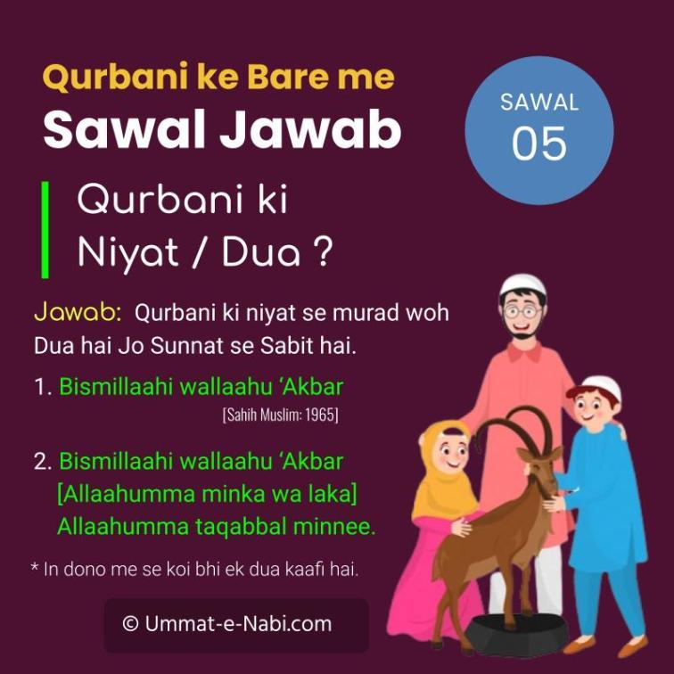 Qurbani ki Niyat / Dua kya hai?