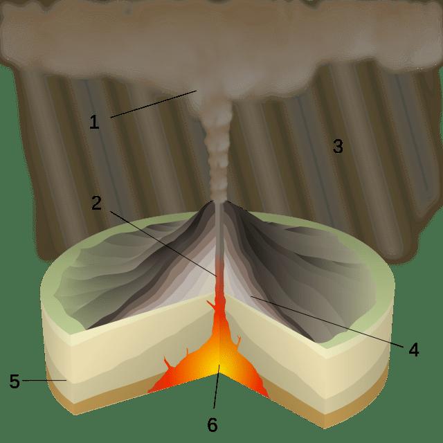 Uma erupção pliniana.