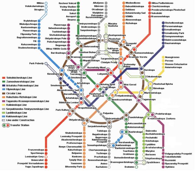 O mapa do metrô de Moscou