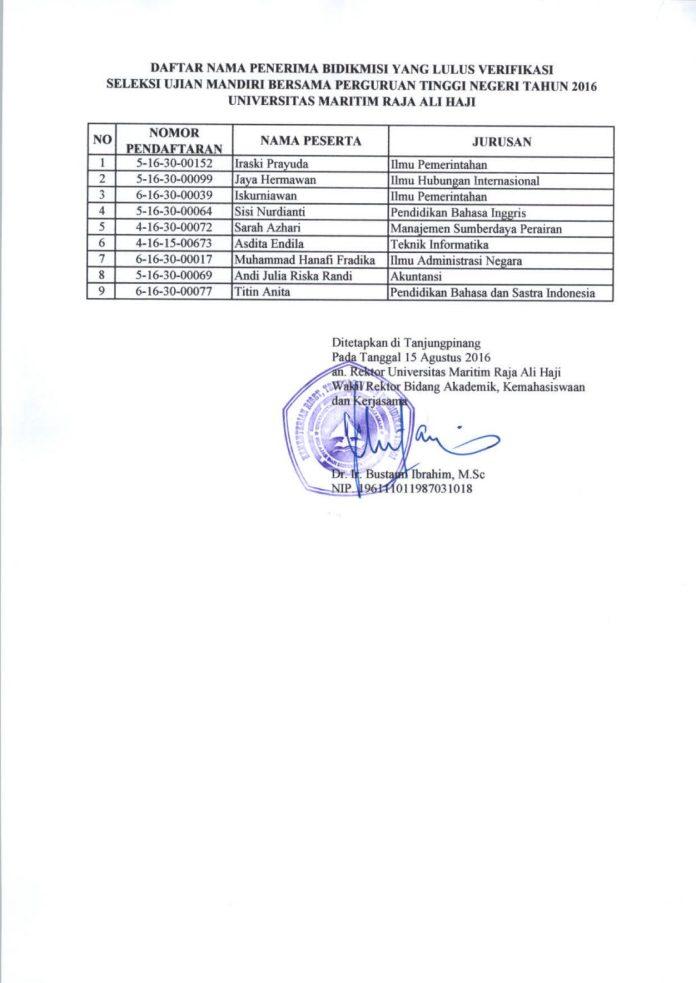 Daftar Nama Penerima Bidikmisi Jalur UMBPT 2016
