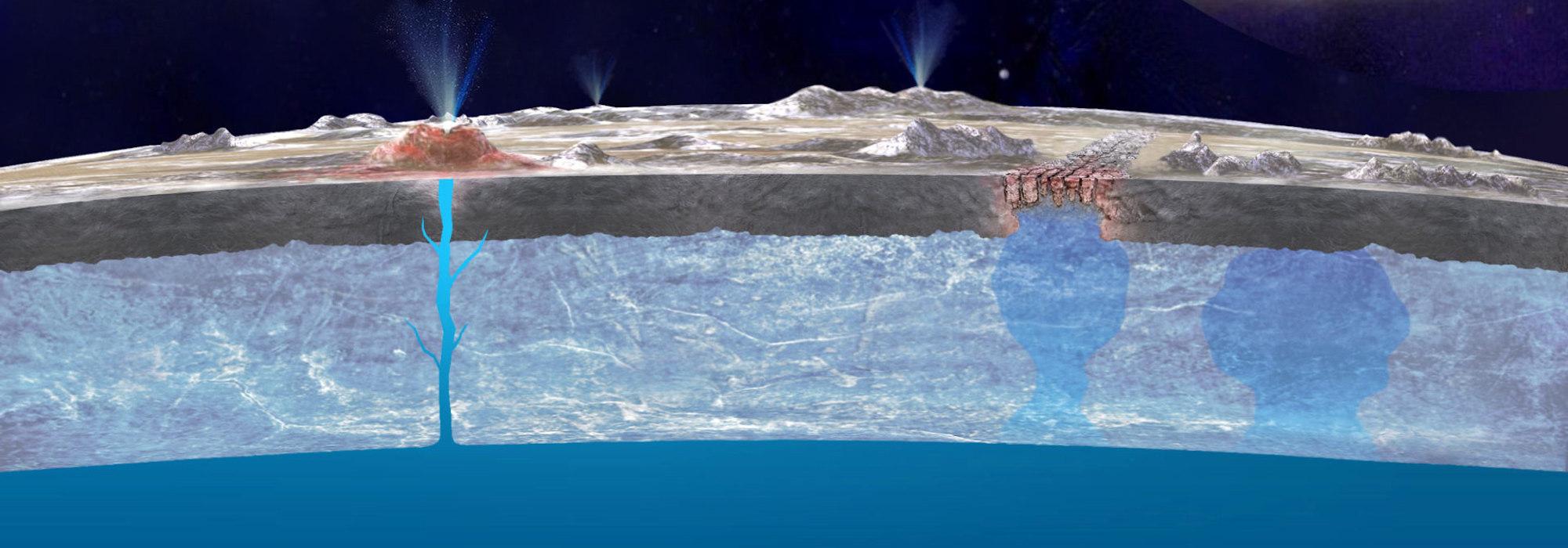 Europa uydusu su püskürtüyor