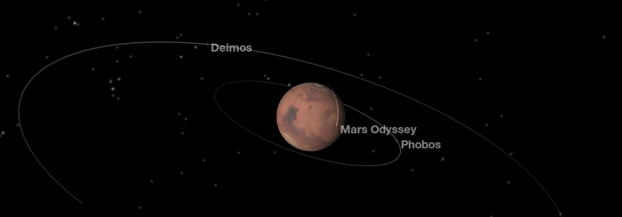 Mars'a bedava yolculuk nasıl yapılır?