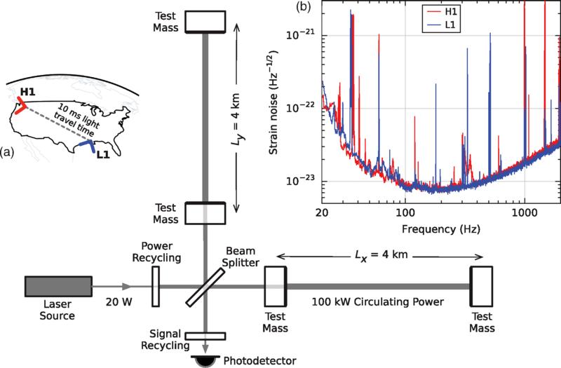 Гравитационные волны. Почему их обнаружение  имело такой резонанс? 4
