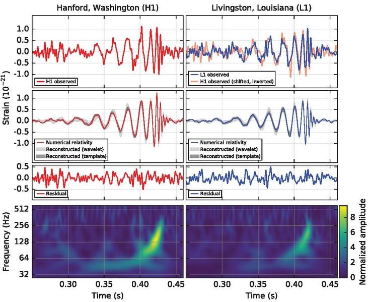 Гравитационные волны. Почему их обнаружение  имело такой резонанс? 2