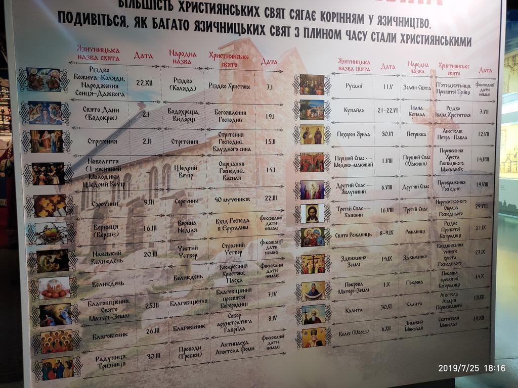 Cнять вуаль неудачника с украинца. История Украины 2019.0 13