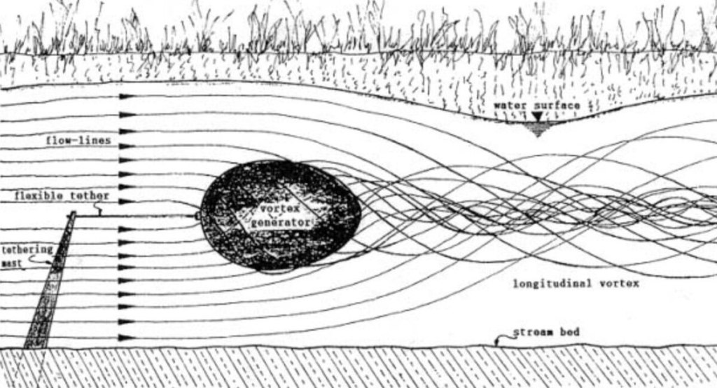 Виктор Шаубергер. Сила природной геометрии. 5