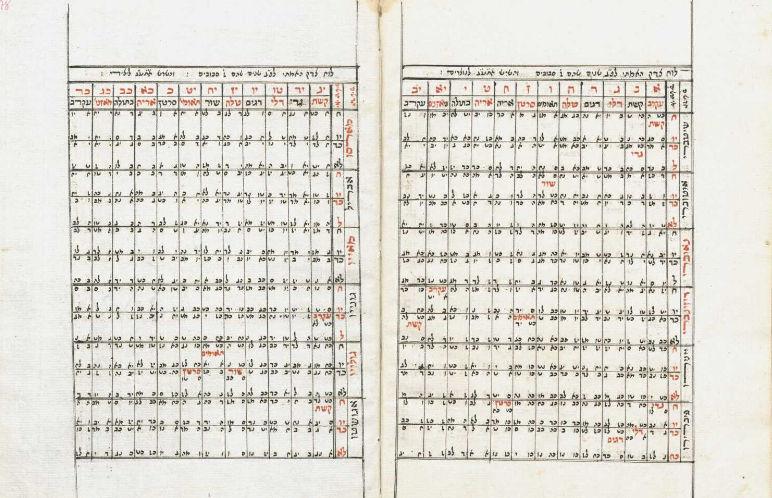 Астроном, чьими справочниками пользовались Христофор Колумб и Васко да Гама в своих исторических путешествиях 13