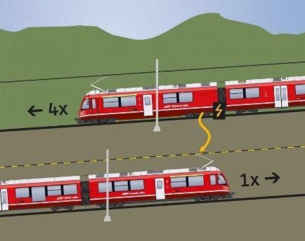 Система рекуперації кінетичної енергії. Від формули 1 до твого авто. 2