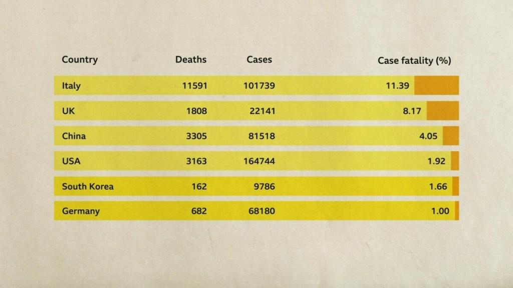 Коронавирус: опасная иллюзия смертности 7