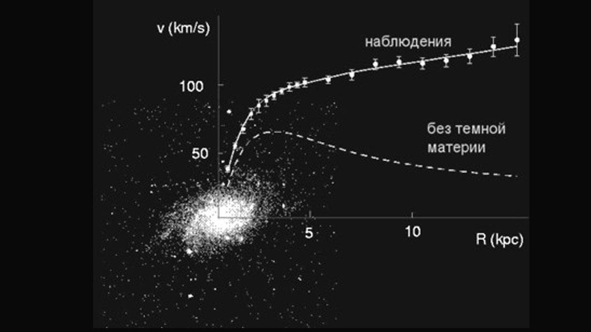 Многострадальная и долгожданная материя 1