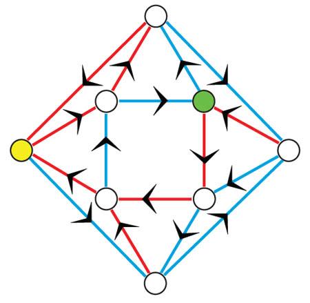 Теория графов: что подтолкнуло швейцарского математика Леонарда Эйлера к созданию ее основ 11