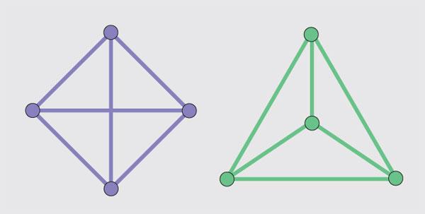 Теория графов: что подтолкнуло швейцарского математика Леонарда Эйлера к созданию ее основ 4