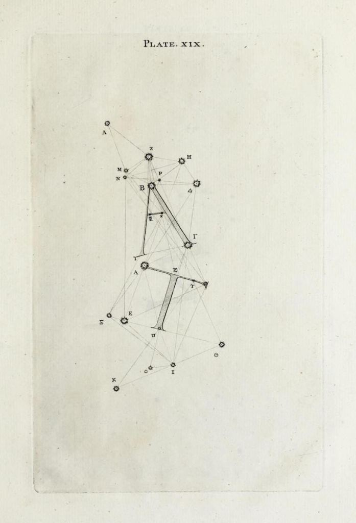 Оригинальная теория или новая гипотеза Вселенной Томаса Райта (1750 г.) 8