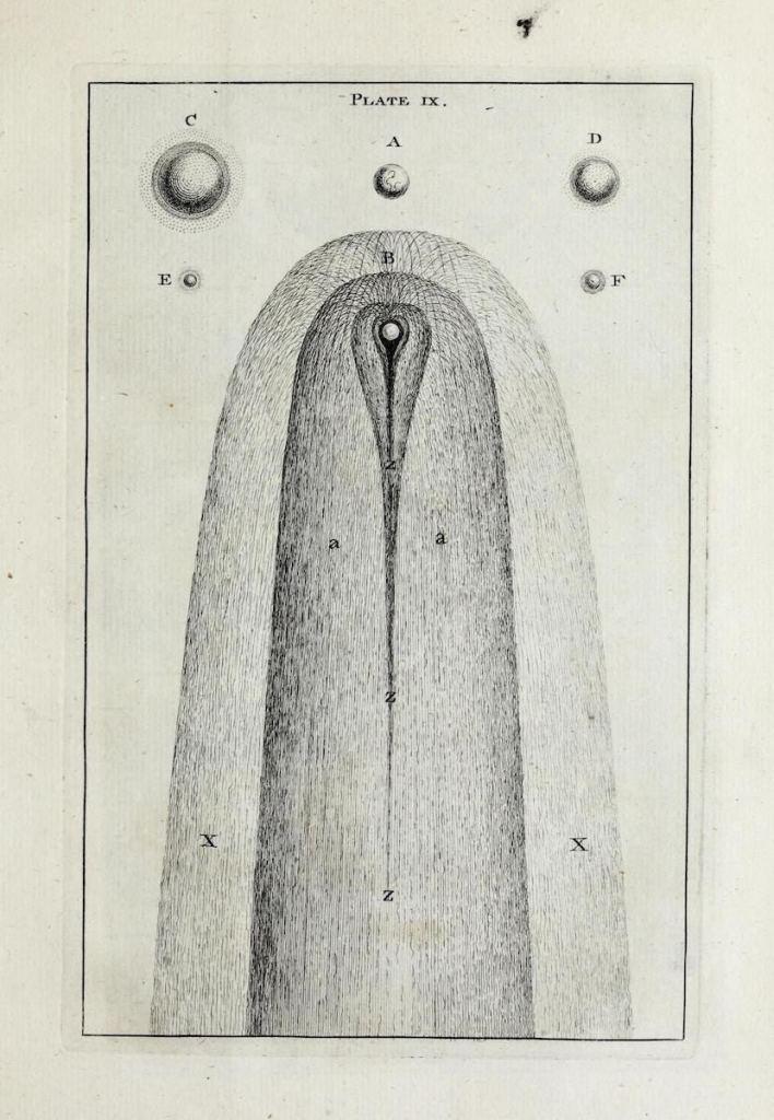 Оригинальная теория или новая гипотеза Вселенной Томаса Райта (1750 г.) 7