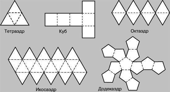 Симметрия и фракталы: красота и гармония 6