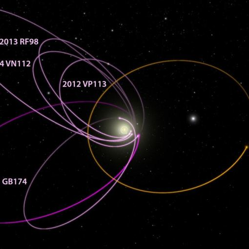 Заявлению о гигантской Девятой планете на краю Солнечной системы нанесен удар 5