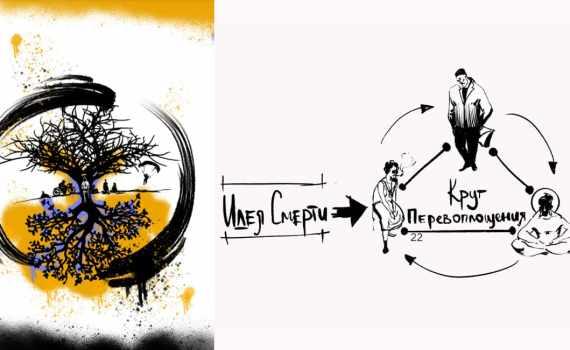 Субкультура как машина, формирующая личность. Идея смерти в субкультуре 1