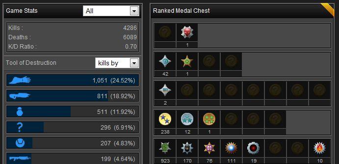 Halo Stats (nolaughing)