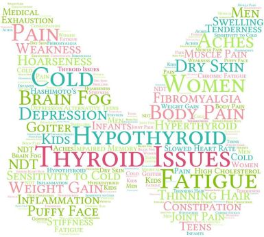 thyroid-issues