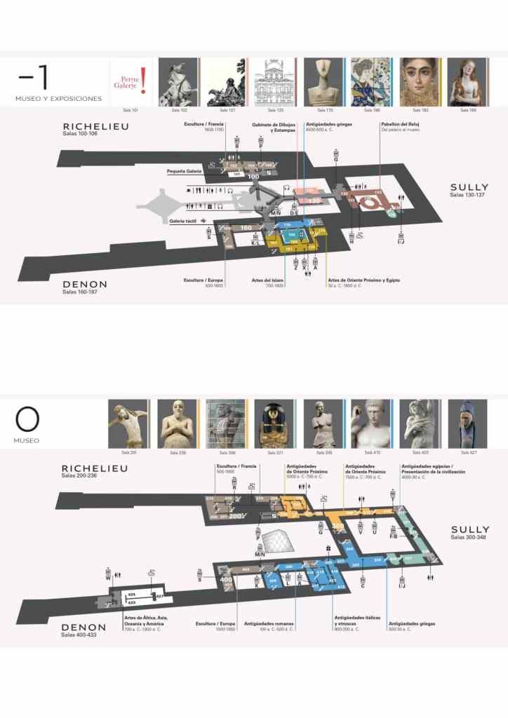 Museos de París - Louvre