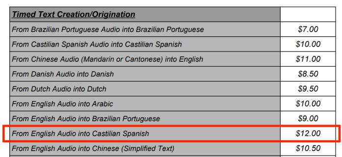 Tarifas traducción Netflix