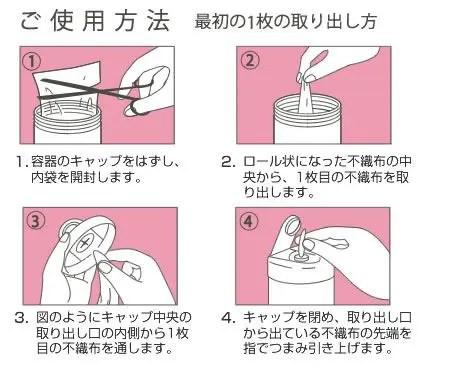 サラヤ(SARAYA) アルガーゼの使用方法