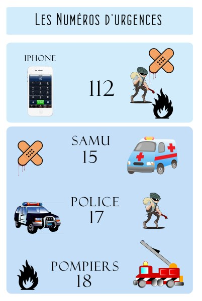 numéros d'urgences