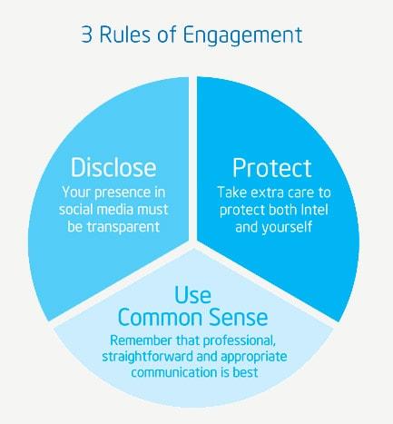 Intel Social Policy