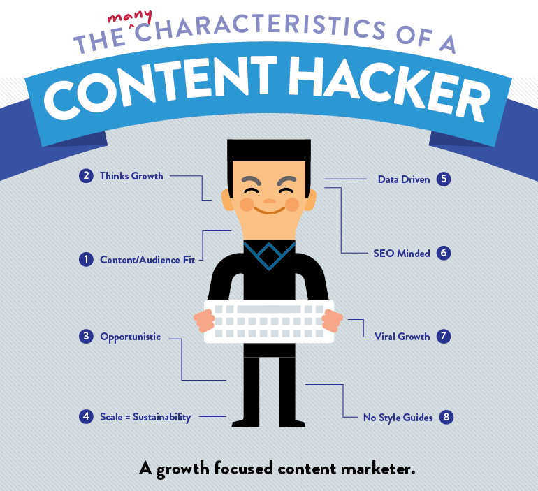 seo traffic content hacker