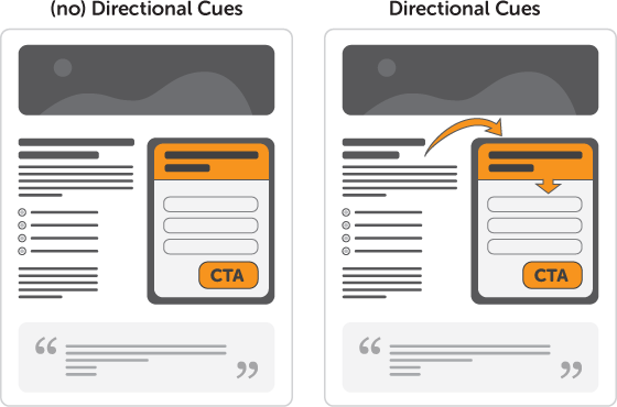 design to increase conversions directional cues